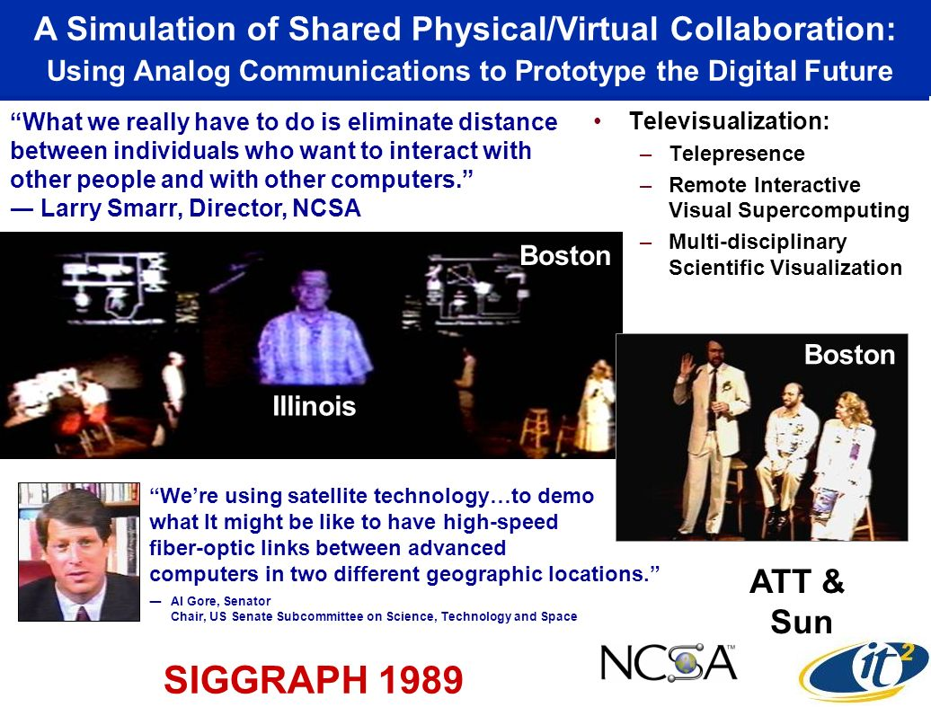 Caterpillar / NCSA: Distributed Virtual Reality for Global-Scale Collaborative Prototyping Real Time Linked Virtual Reality and Audio-Video Between NCSA, Peoria, Houston, and Germany www.sv.vt.edu/future/vt-cave/apps/CatDistVR/DVR.html 1996