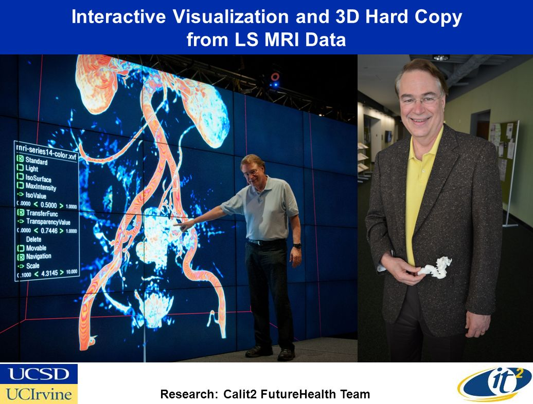 Interactive Visualization and 3D Hard Copy from LS MRI Data Research: Calit2 FutureHealth Team