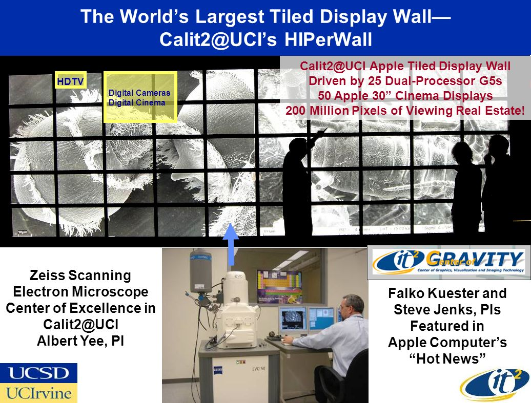 The Worlds Largest Tiled Display Wall Calit2@UCIs HIPerWall Zeiss Scanning Electron Microscope Center of Excellence in Calit2@UCI Albert Yee, PI Calit