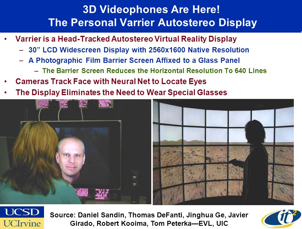 3D Videophones Are Here.