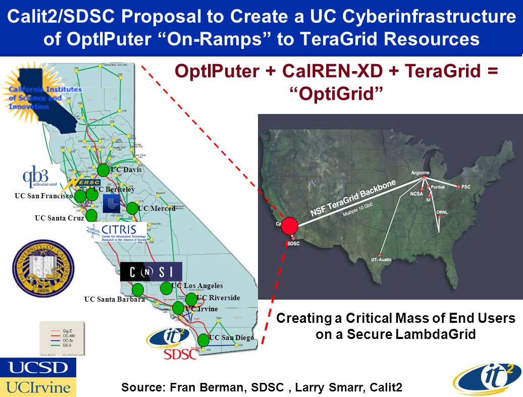 Calit2/SDSC Proposal to Create a UC Cyberinfrastructure of OptIPuter On-Ramps to TeraGrid Resources UC San Francisco UC San Diego UC Riverside UC Irvi