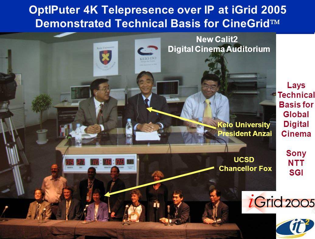 OptIPuter 4K Telepresence over IP at iGrid 2005 Demonstrated Technical Basis for CineGrid Keio University President Anzai UCSD Chancellor Fox Lays Technical Basis for Global Digital Cinema Sony NTT SGI New Calit2 Digital Cinema Auditorium