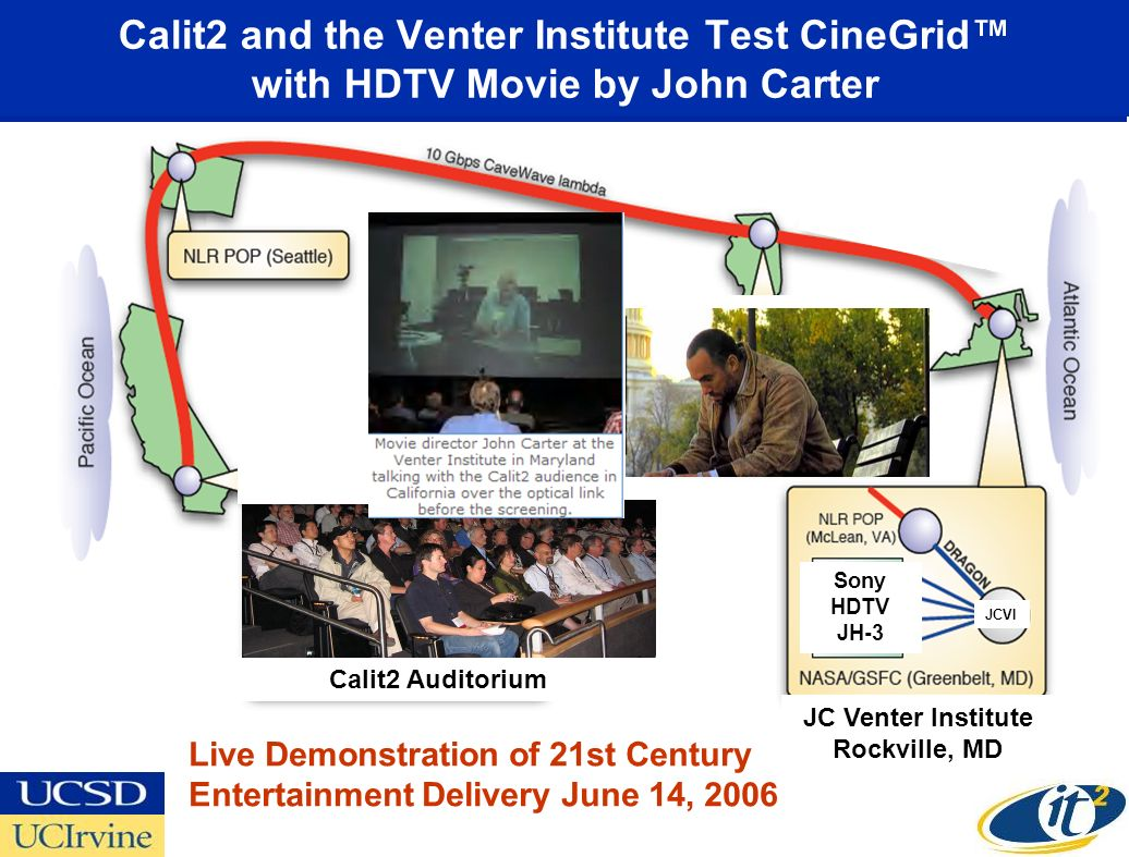 Calit2 and the Venter Institute Test CineGrid with HDTV Movie by John Carter Live Demonstration of 21st Century Entertainment Delivery June 14, 2006 J