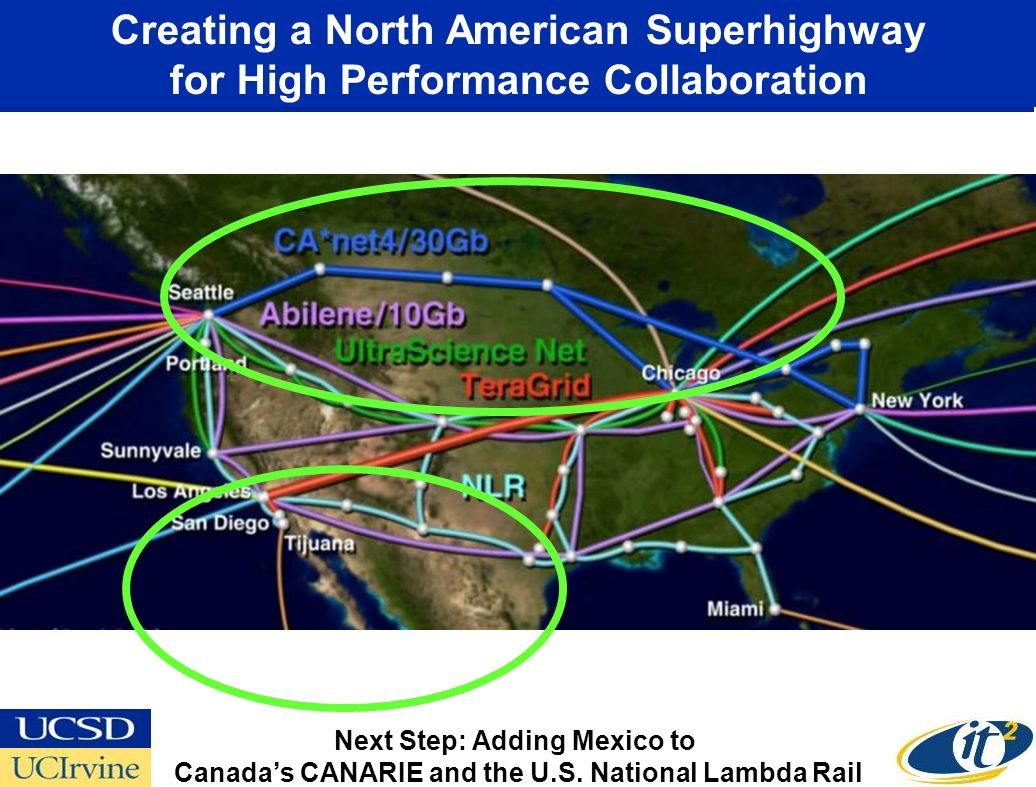 Creating a North American Superhighway for High Performance Collaboration Next Step: Adding Mexico to Canadas CANARIE and the U.S. National Lambda Rai