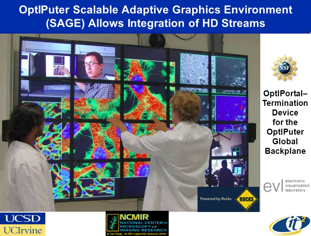 OptIPuter Scalable Adaptive Graphics Environment (SAGE) Allows Integration of HD Streams OptIPortal– Termination Device for the OptIPuter Global Backplane