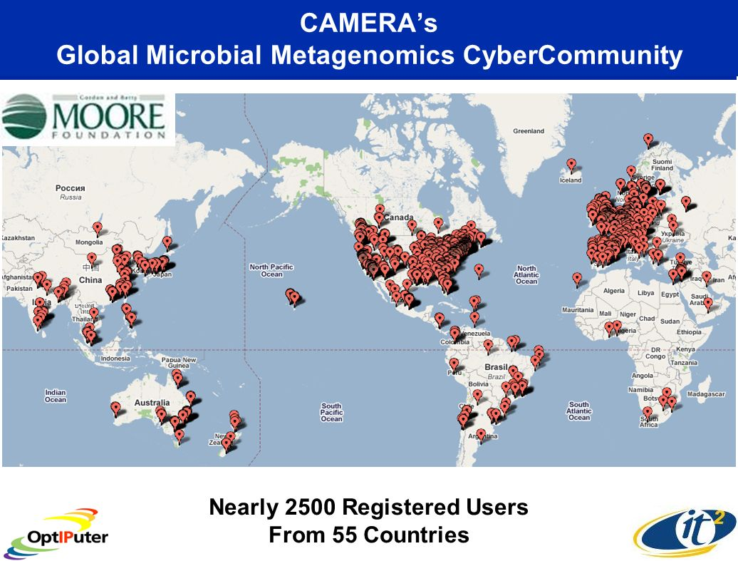 CAMERAs Global Microbial Metagenomics CyberCommunity Nearly 2500 Registered Users From 55 Countries