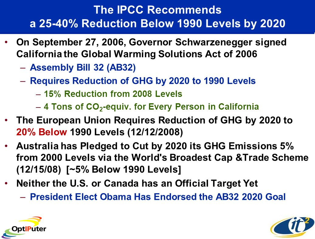 The IPCC Recommends a 25-40% Reduction Below 1990 Levels by 2020 On September 27, 2006, Governor Schwarzenegger signed California the Global Warming Solutions Act of 2006 –Assembly Bill 32 (AB32) –Requires Reduction of GHG by 2020 to 1990 Levels –15% Reduction from 2008 Levels –4 Tons of CO 2 -equiv.