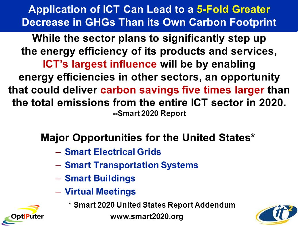 Application of ICT Can Lead to a 5-Fold Greater Decrease in GHGs Than its Own Carbon Footprint Major Opportunities for the United States* –Smart Electrical Grids –Smart Transportation Systems –Smart Buildings –Virtual Meetings * Smart 2020 United States Report Addendum   While the sector plans to significantly step up the energy efficiency of its products and services, ICTs largest influence will be by enabling energy efficiencies in other sectors, an opportunity that could deliver carbon savings five times larger than the total emissions from the entire ICT sector in 2020.