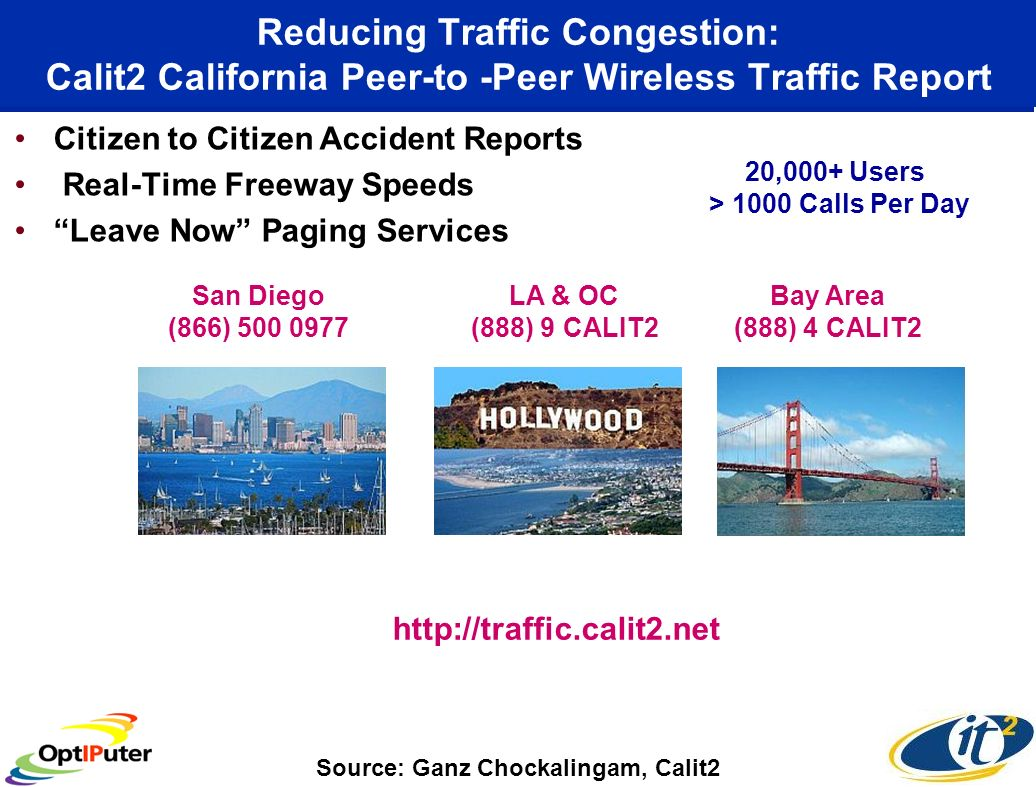 Reducing Traffic Congestion: Calit2 California Peer-to -Peer Wireless Traffic Report Citizen to Citizen Accident Reports Real-Time Freeway Speeds Leave Now Paging Services San Diego (866) LA & OC (888) 9 CALIT2 Bay Area (888) 4 CALIT2   Source: Ganz Chockalingam, Calit2 20,000+ Users > 1000 Calls Per Day