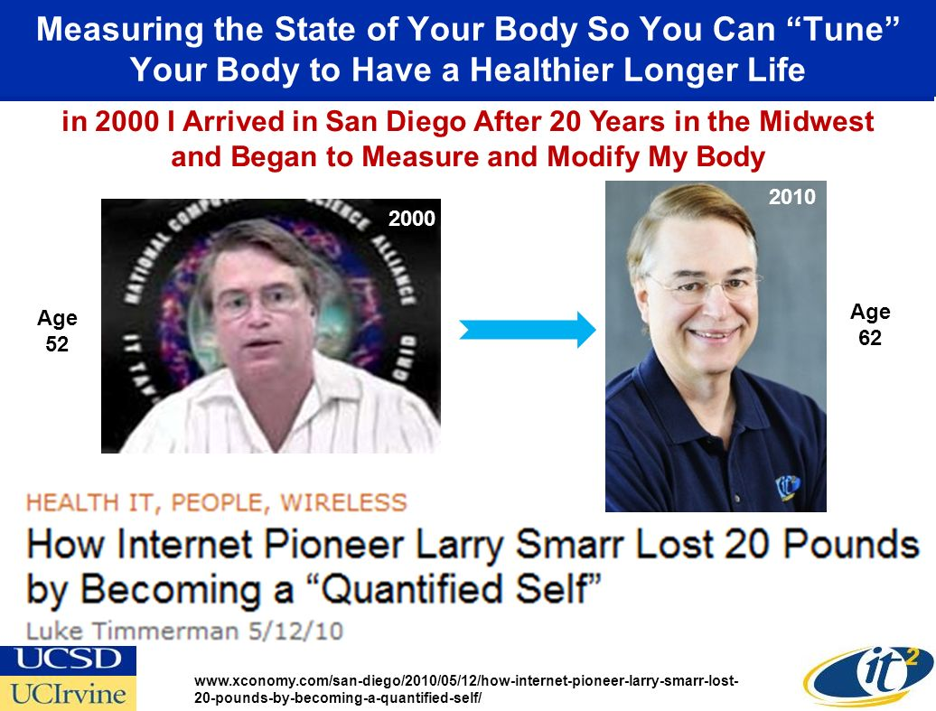 Measuring the State of Your Body So You Can Tune Your Body to Have a Healthier Longer Life   20-pounds-by-becoming-a-quantified-self/ in 2000 I Arrived in San Diego After 20 Years in the Midwest and Began to Measure and Modify My Body Age 52 Age 62