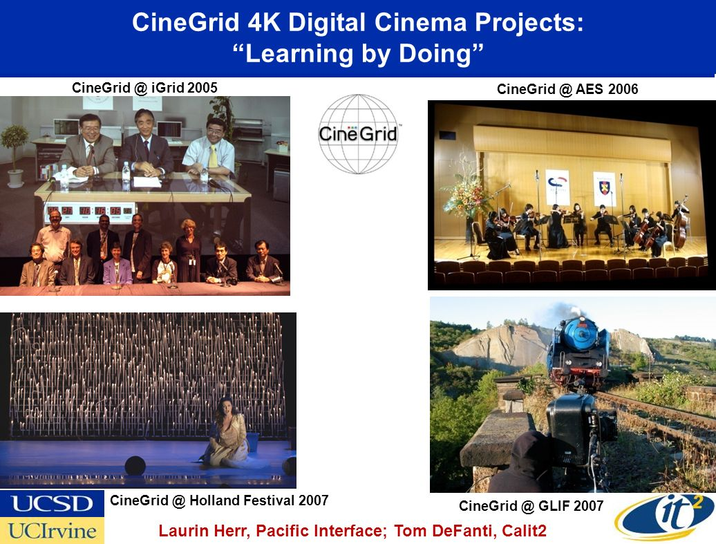 CineGrid 4K Digital Cinema Projects: Learning by Doing iGrid 2005 AES 2006 GLIF 2007 Laurin Herr, Pacific Interface; Tom DeFanti, Calit2 Holland Festival 2007