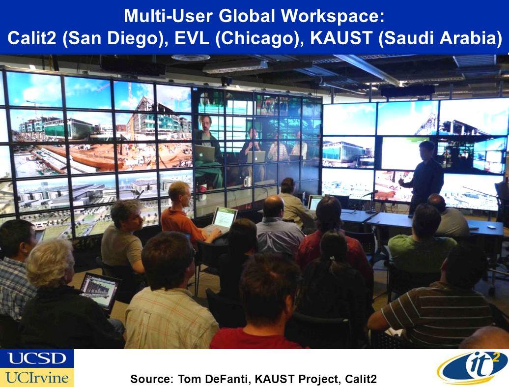 Multi-User Global Workspace: Calit2 (San Diego), EVL (Chicago), KAUST (Saudi Arabia) Source: Tom DeFanti, KAUST Project, Calit2