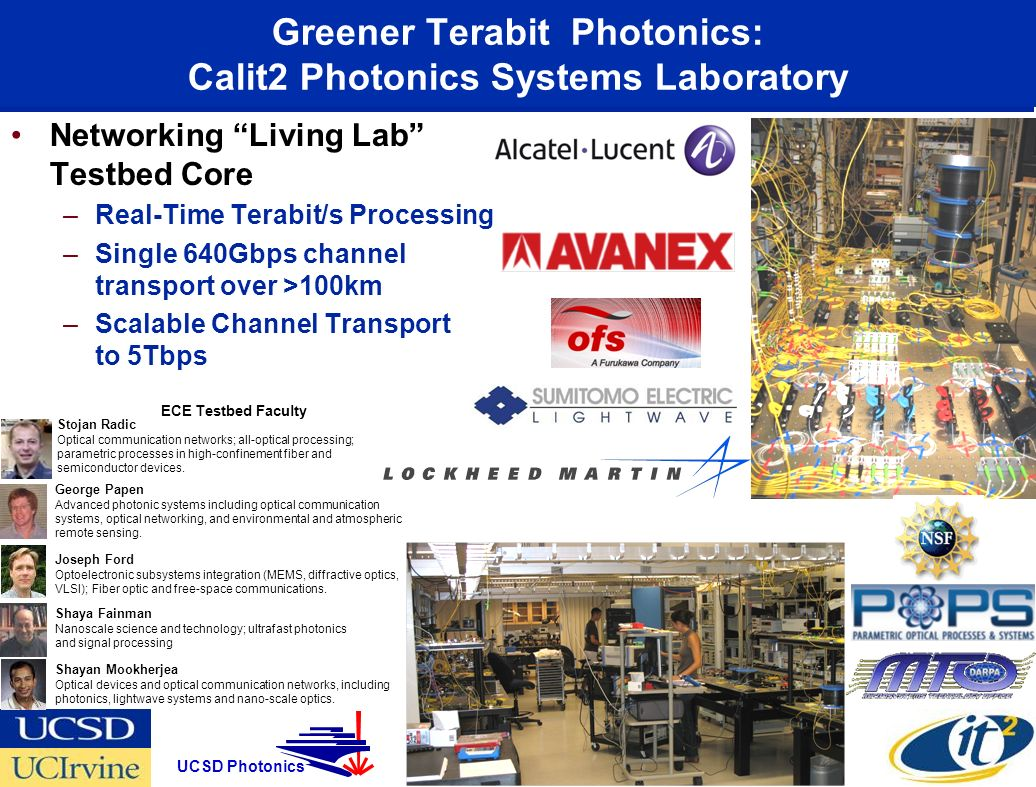 Greener Terabit Photonics: Calit2 Photonics Systems Laboratory Networking Living Lab Testbed Core –Real-Time Terabit/s Processing –Single 640Gbps channel transport over >100km –Scalable Channel Transport to 5Tbps UCSD Photonics Shayan Mookherjea Optical devices and optical communication networks, including photonics, lightwave systems and nano-scale optics.