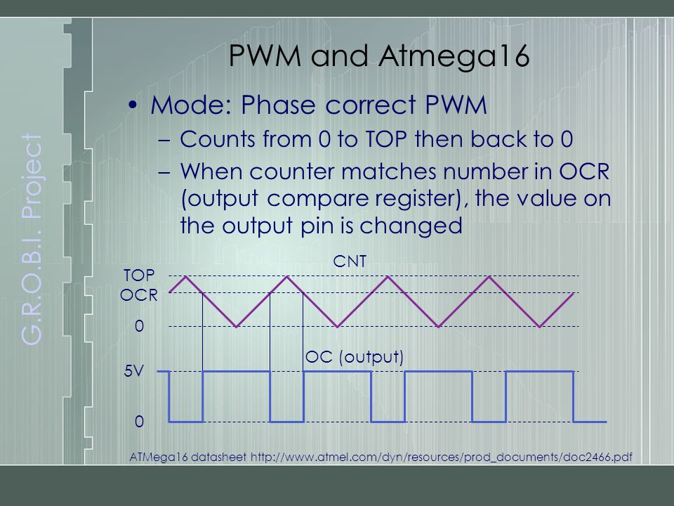 G.R.O.B.I. Project PWM and Atmega16 Mode: Phase correct PWM –Counts from 0 to TOP then back to 0 –When counter matches number in OCR (output compare r