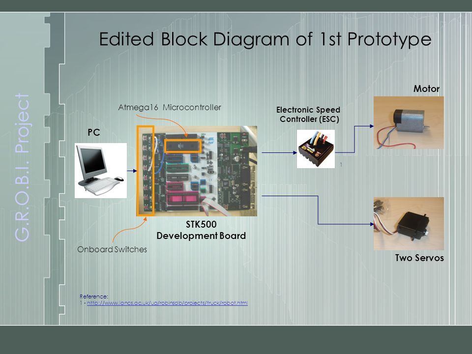 G.R.O.B.I. Project Edited Block Diagram of 1st Prototype PC Two Servos Motor STK500 Development Board Atmega16 Microcontroller Onboard Switches Electr