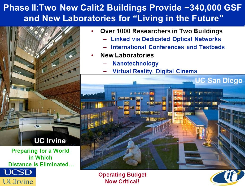 Phase II:Two New Calit2 Buildings Provide ~340,000 GSF and New Laboratories for Living in the Future Over 1000 Researchers in Two Buildings –Linked vi