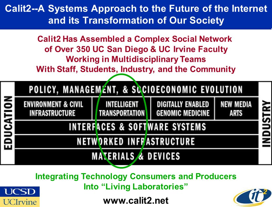 Calit2--A Systems Approach to the Future of the Internet and its Transformation of Our Society www.calit2.net Calit2 Has Assembled a Complex Social Ne