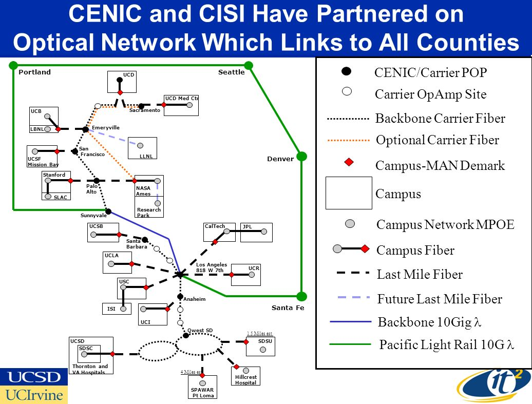 CENIC and CISI Have Partnered on Optical Network Which Links to All Counties CENIC/Carrier POP Carrier OpAmp Site Backbone Carrier Fiber Campus-MAN Demark Campus Campus Network MPOE Campus Fiber Last Mile Fiber Future Last Mile Fiber Backbone 10Gig Optional Carrier Fiber Pacific Light Rail 10G