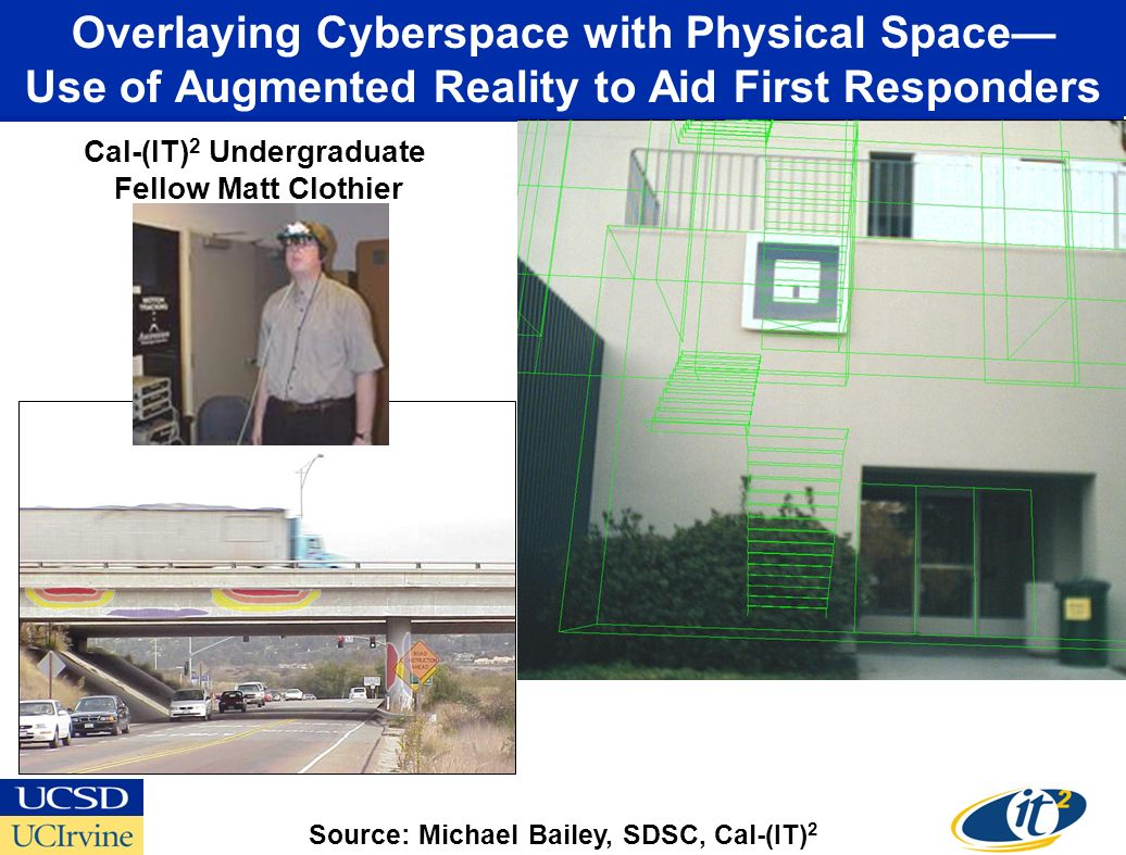 Overlaying Cyberspace with Physical Space Use of Augmented Reality to Aid First Responders Source: Michael Bailey, SDSC, Cal-(IT) 2 Cal-(IT) 2 Undergraduate Fellow Matt Clothier