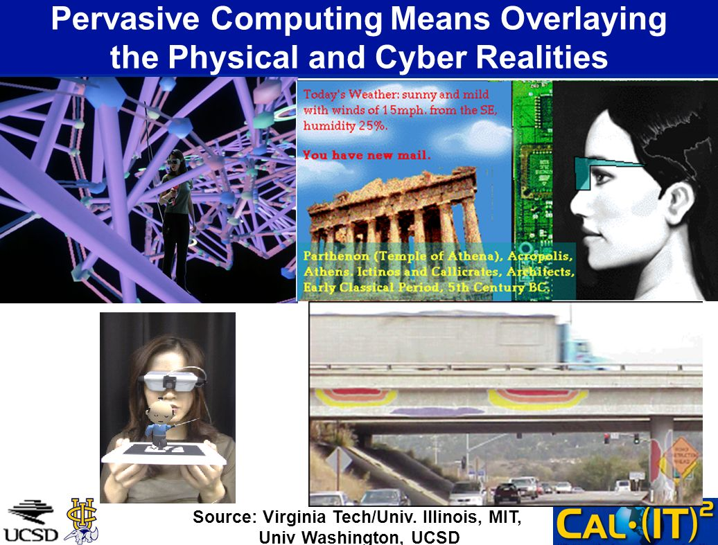 Pervasive Computing Means Overlaying the Physical and Cyber Realities Source: Virginia Tech/Univ.