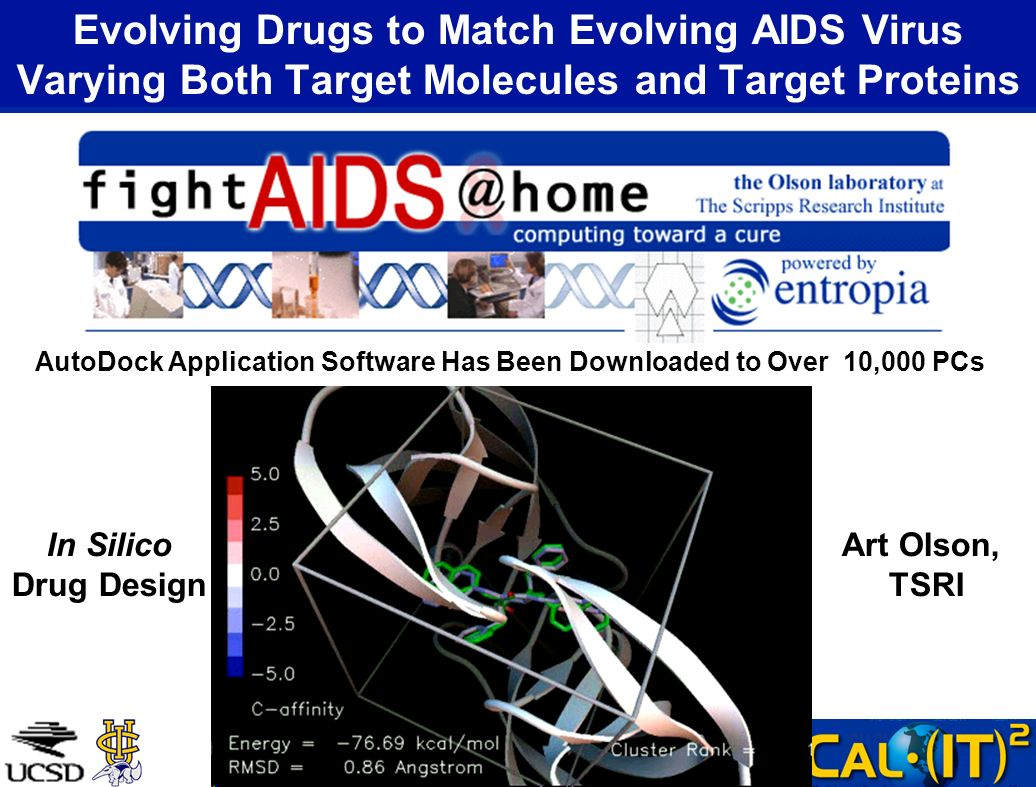 Evolving Drugs to Match Evolving AIDS Virus Varying Both Target Molecules and Target Proteins AutoDock Application Software Has Been Downloaded to Over 10,000 PCs In Silico Drug Design Art Olson, TSRI