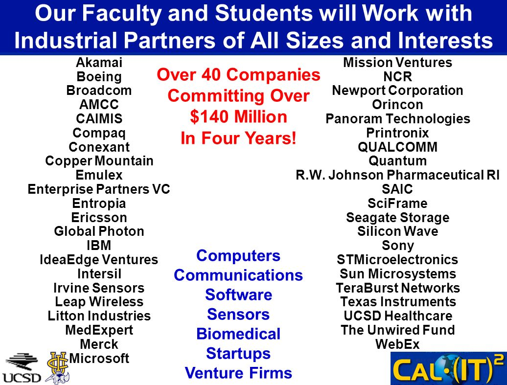 Our Faculty and Students will Work with Industrial Partners of All Sizes and Interests Akamai Boeing Broadcom AMCC CAIMIS Compaq Conexant Copper Mountain Emulex Enterprise Partners VC Entropia Ericsson Global Photon IBM IdeaEdge Ventures Intersil Irvine Sensors Leap Wireless Litton Industries MedExpert Merck Microsoft Mission Ventures NCR Newport Corporation Orincon Panoram Technologies Printronix QUALCOMM Quantum R.W.