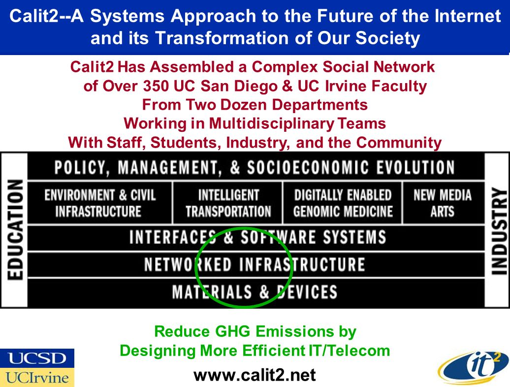 Calit2--A Systems Approach to the Future of the Internet and its Transformation of Our Society www.calit2.net Calit2 Has Assembled a Complex Social Network of Over 350 UC San Diego & UC Irvine Faculty From Two Dozen Departments Working in Multidisciplinary Teams With Staff, Students, Industry, and the Community Reduce GHG Emissions by Designing More Efficient IT/Telecom