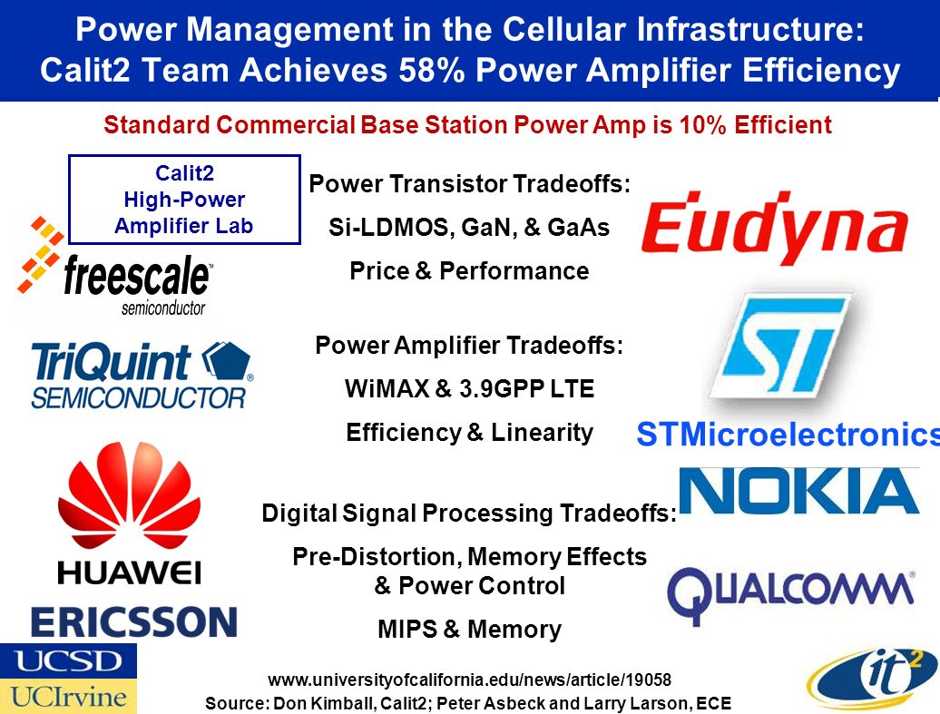 Power Management in the Cellular Infrastructure: Calit2 Team Achieves 58% Power Amplifier Efficiency Power Transistor Tradeoffs: Si-LDMOS, GaN, & GaAs Price & Performance Power Amplifier Tradeoffs: WiMAX & 3.9GPP LTE Efficiency & Linearity Digital Signal Processing Tradeoffs: Pre-Distortion, Memory Effects & Power Control MIPS & Memory STMicroelectronics Standard Commercial Base Station Power Amp is 10% Efficient Source: Don Kimball, Calit2; Peter Asbeck and Larry Larson, ECE www.universityofcalifornia.edu/news/article/19058 Calit2 High-Power Amplifier Lab