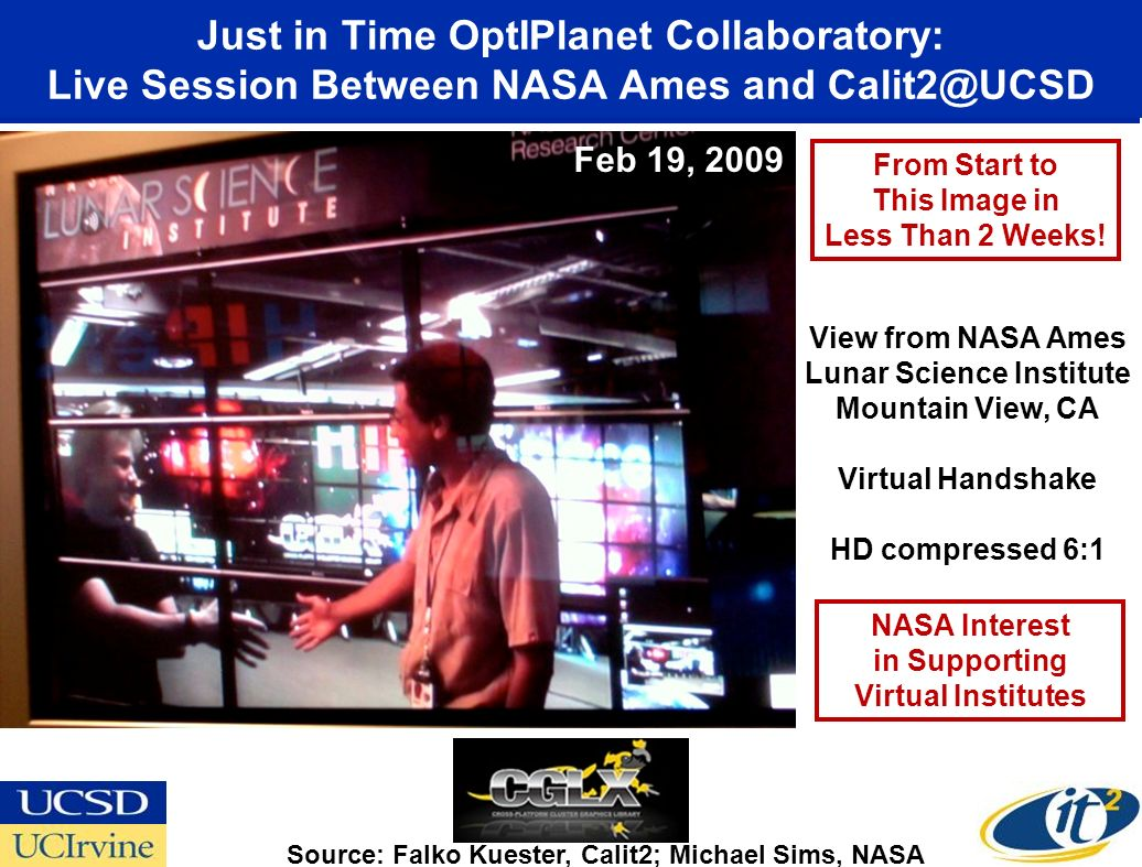 Just in Time OptIPlanet Collaboratory: Live Session Between NASA Ames and Calit2@UCSD Source: Falko Kuester, Calit2; Michael Sims, NASA View from NASA Ames Lunar Science Institute Mountain View, CA Virtual Handshake HD compressed 6:1 From Start to This Image in Less Than 2 Weeks.
