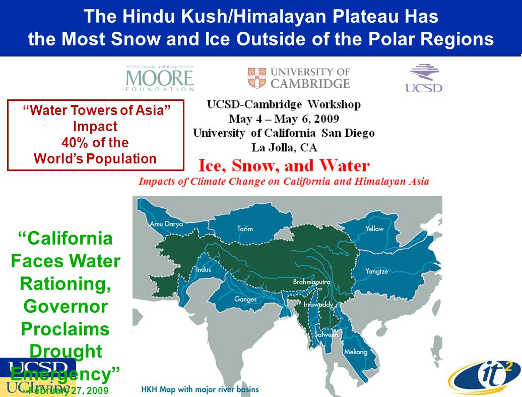 The Hindu Kush/Himalayan Plateau Has the Most Snow and Ice Outside of the Polar Regions Water Towers of Asia Impact 40% of the Worlds Population California Faces Water Rationing, Governor Proclaims Drought Emergency --February 27, 2009