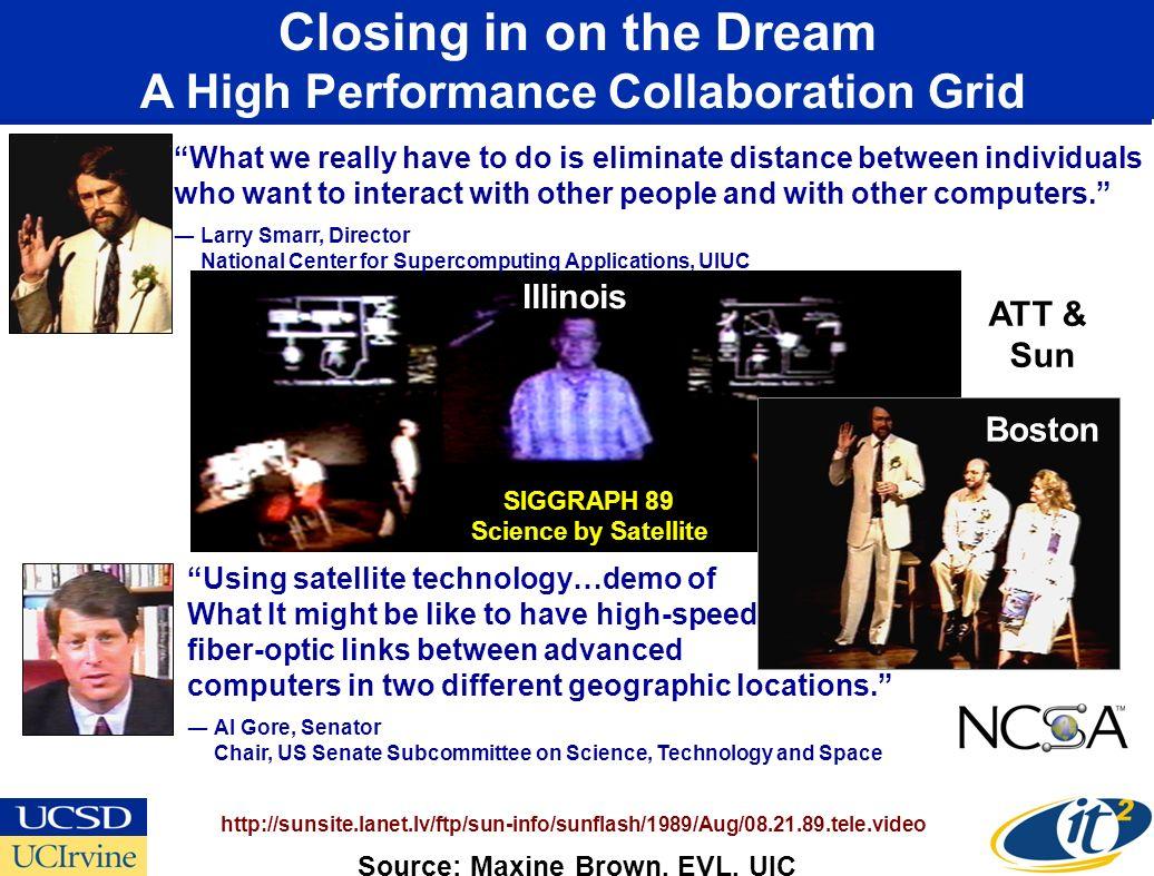 OptIPuter Inspiration--Node of a 2009 PetaFLOPS Supercomputer VLIW/RISC CORE 24 GFLOPS 6 Ghz 160 GB/s Coherence 64 B wide 160 GB/s 64 B wide VLIW/RISC CORE 24 GFLOPS 6 Ghz...