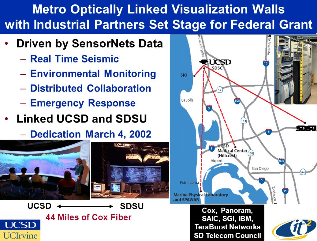 Metro Optically Linked Visualization Walls with Industrial Partners Set Stage for Federal Grant Driven by SensorNets Data –Real Time Seismic –Environmental Monitoring –Distributed Collaboration –Emergency Response Linked UCSD and SDSU –Dedication March 4, 2002 Linking Control Rooms Cox, Panoram, SAIC, SGI, IBM, TeraBurst Networks SD Telecom Council UCSD SDSU 44 Miles of Cox Fiber
