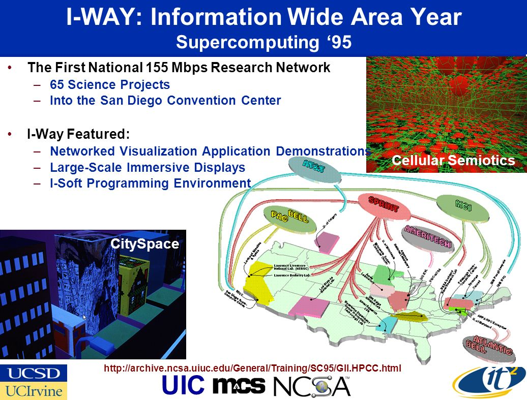 I-WAY: Information Wide Area Year Supercomputing 95 The First National 155 Mbps Research Network –65 Science Projects –Into the San Diego Convention Center I-Way Featured: –Networked Visualization Application Demonstrations –Large-Scale Immersive Displays –I-Soft Programming Environment UIC   CitySpace Cellular Semiotics