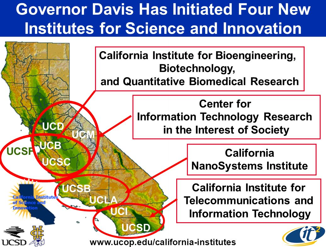 Governor Davis Has Initiated Four New Institutes for Science and Innovation UCSB UCLA California NanoSystems Institute UCSF UCB California Institute for Bioengineering, Biotechnology, and Quantitative Biomedical Research UCI UCSD California Institute for Telecommunications and Information Technology Center for Information Technology Research in the Interest of Society UCSC UCD UCM