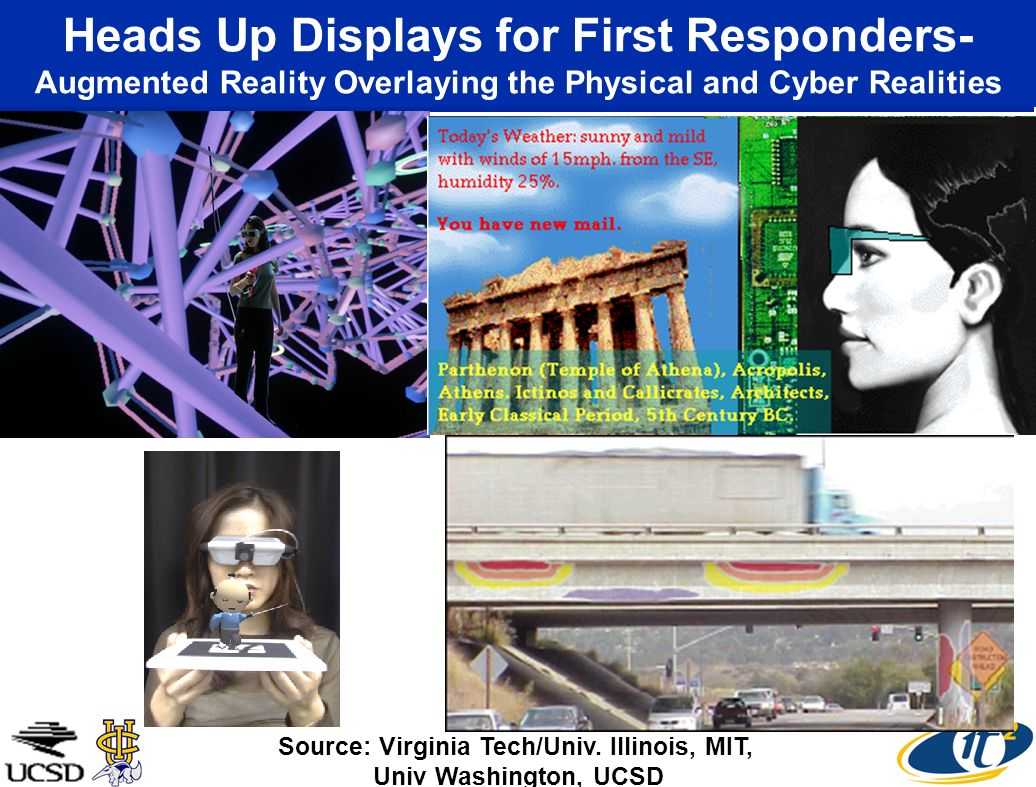 Heads Up Displays for First Responders- Augmented Reality Overlaying the Physical and Cyber Realities Source: Virginia Tech/Univ.