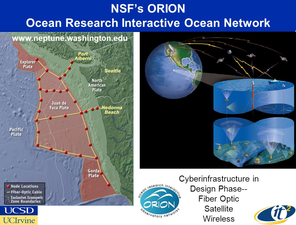 Cyberinfrastructure in Design Phase-- Fiber Optic Satellite Wireless NSFs ORION Ocean Research Interactive Ocean Network