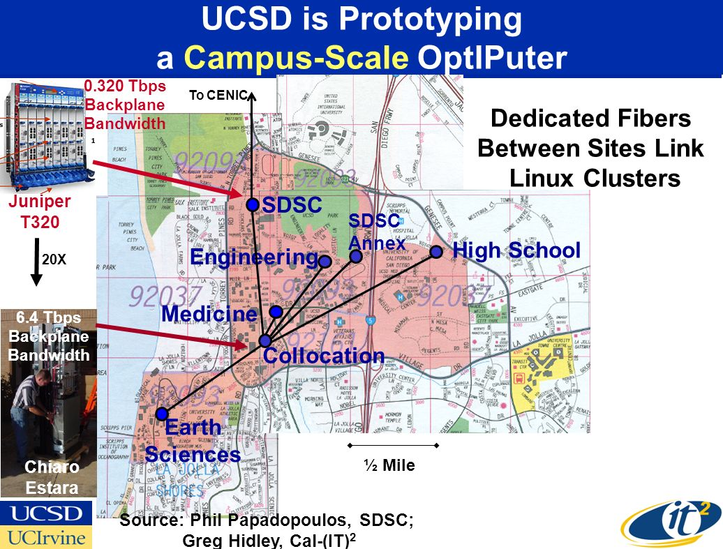 ½ Mile SIO SDSC CRCA Phys. Sci - Keck SOM JSOE Preuss 6 th College SDSC Annex Node M Earth Sciences SDSC Medicine Engineering High School To CENIC Col