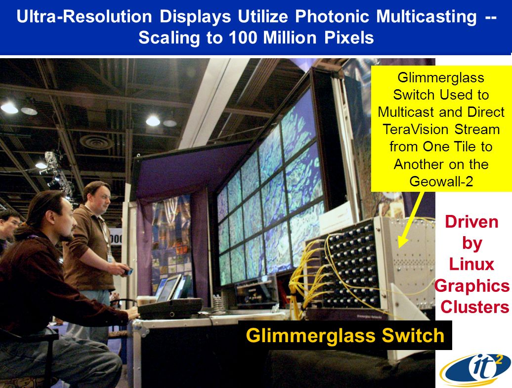 Ultra-Resolution Displays Utilize Photonic Multicasting -- Scaling to 100 Million Pixels Glimmerglass Switch Used to Multicast and Direct TeraVision Stream from One Tile to Another on the Geowall-2 Glimmerglass Switch Driven by Linux Graphics Clusters