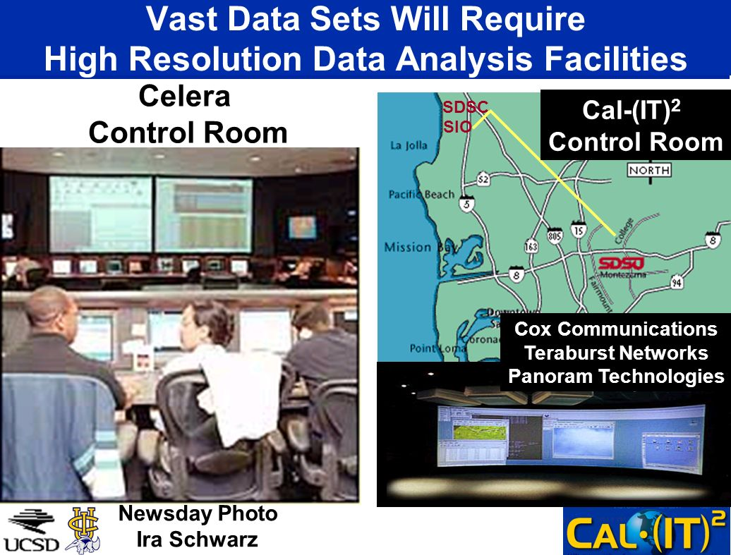 Vast Data Sets Will Require High Resolution Data Analysis Facilities SDSC SIO Newsday Photo Ira Schwarz Celera Control Room Cal-(IT) 2 Control Room Cox Communications Teraburst Networks Panoram Technologies