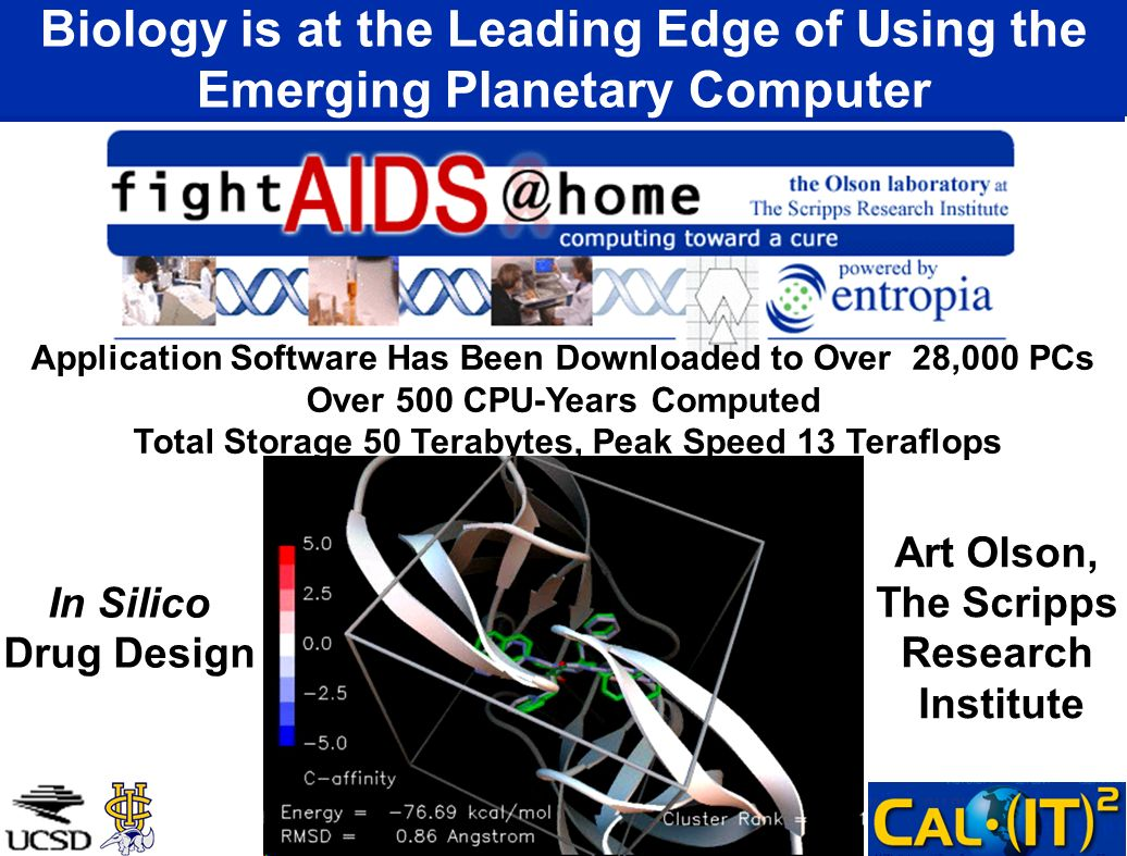 Biology is at the Leading Edge of Using the Emerging Planetary Computer Application Software Has Been Downloaded to Over 28,000 PCs Over 500 CPU-Years Computed Total Storage 50 Terabytes, Peak Speed 13 Teraflops In Silico Drug Design Art Olson, The Scripps Research Institute
