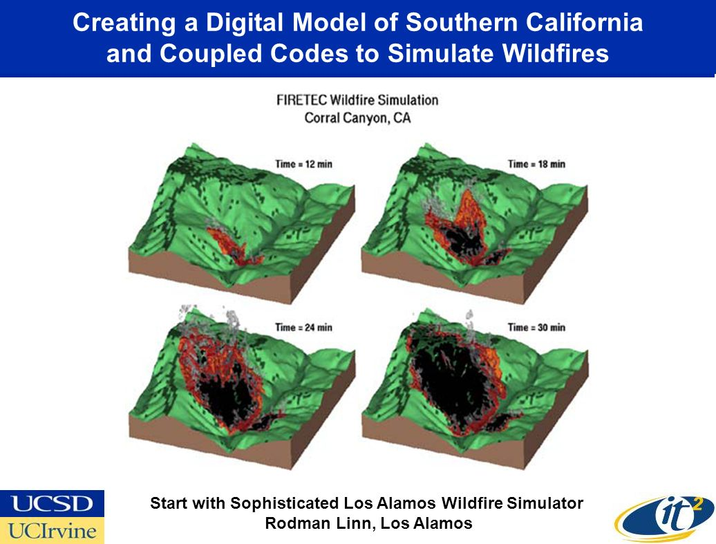 Creating a Digital Model of Southern California and Coupled Codes to Simulate Wildfires Start with Sophisticated Los Alamos Wildfire Simulator Rodman Linn, Los Alamos