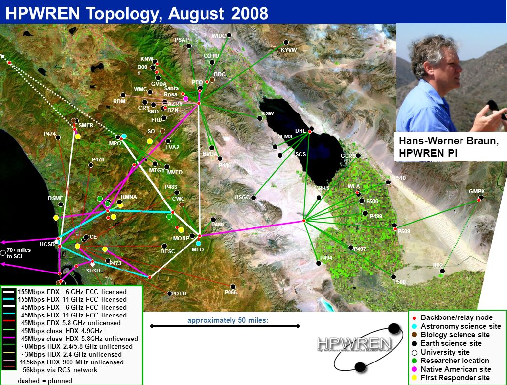 HPWREN Topology, August 2008 approximately 50 miles: MVFD MTGY MPO SMER CNM UCSD to CI and PEMEX 70+ miles to SCI PL MLO MONP CWC P480 USGC SO LVA2 BVDA RMNA Santa Rosa GVDA KNW WMC RDM CRY SND BZN AZRY FRD PSAP WIDC KYVW COTD PFO BDC KSW DHL SLMS SCS CRRS GLRS DSME WLA P506 P510 P499 GMPK IID2 P509 P500 P494 P497 B08 1 P486 Backbone/relay node Astronomy science site Biology science site Earth science site University site Researcher location Native American site First Responder site NSS S SDSU P474 P478 DESC P473 POTR P066 P483 CE 155Mbps FDX 6 GHz FCC licensed 155Mbps FDX 11 GHz FCC licensed 45Mbps FDX 6 GHz FCC licensed 45Mbps FDX 11 GHz FCC licensed 45Mbps FDX 5.8 GHz unlicensed 45Mbps-class HDX 4.9GHz 45Mbps-class HDX 5.8GHz unlicensed ~8Mbps HDX 2.4/5.8 GHz unlicensed ~3Mbps HDX 2.4 GHz unlicensed 115kbps HDX 900 MHz unlicensed 56kbps via RCS network dashed = planned Hans-Werner Braun, HPWREN PI