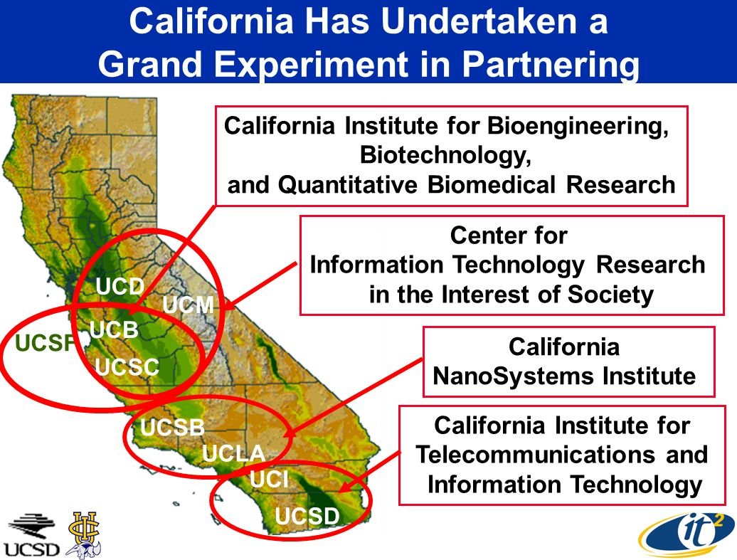 California Has Undertaken a Grand Experiment in Partnering UCSB UCLA California NanoSystems Institute UCSF UCB California Institute for Bioengineering, Biotechnology, and Quantitative Biomedical Research UCI UCSD California Institute for Telecommunications and Information Technology Center for Information Technology Research in the Interest of Society UCSC UCD UCM