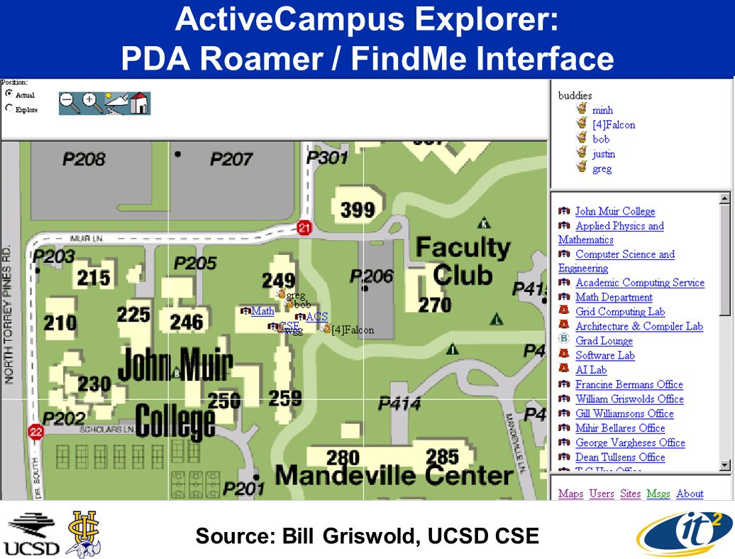 ActiveCampus Explorer: PDA Roamer / FindMe Interface Source: Bill Griswold, UCSD CSE