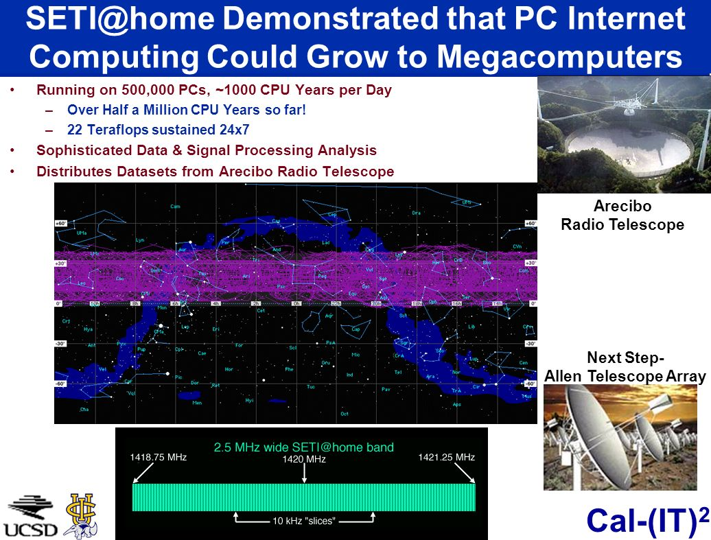Cal-(IT) 2 SETI@home Demonstrated that PC Internet Computing Could Grow to Megacomputers Running on 500,000 PCs, ~1000 CPU Years per Day –Over Half a Million CPU Years so far.