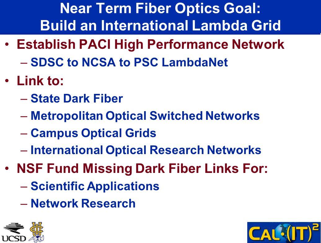 Near Term Fiber Optics Goal: Build an International Lambda Grid Establish PACI High Performance Network –SDSC to NCSA to PSC LambdaNet Link to: –State