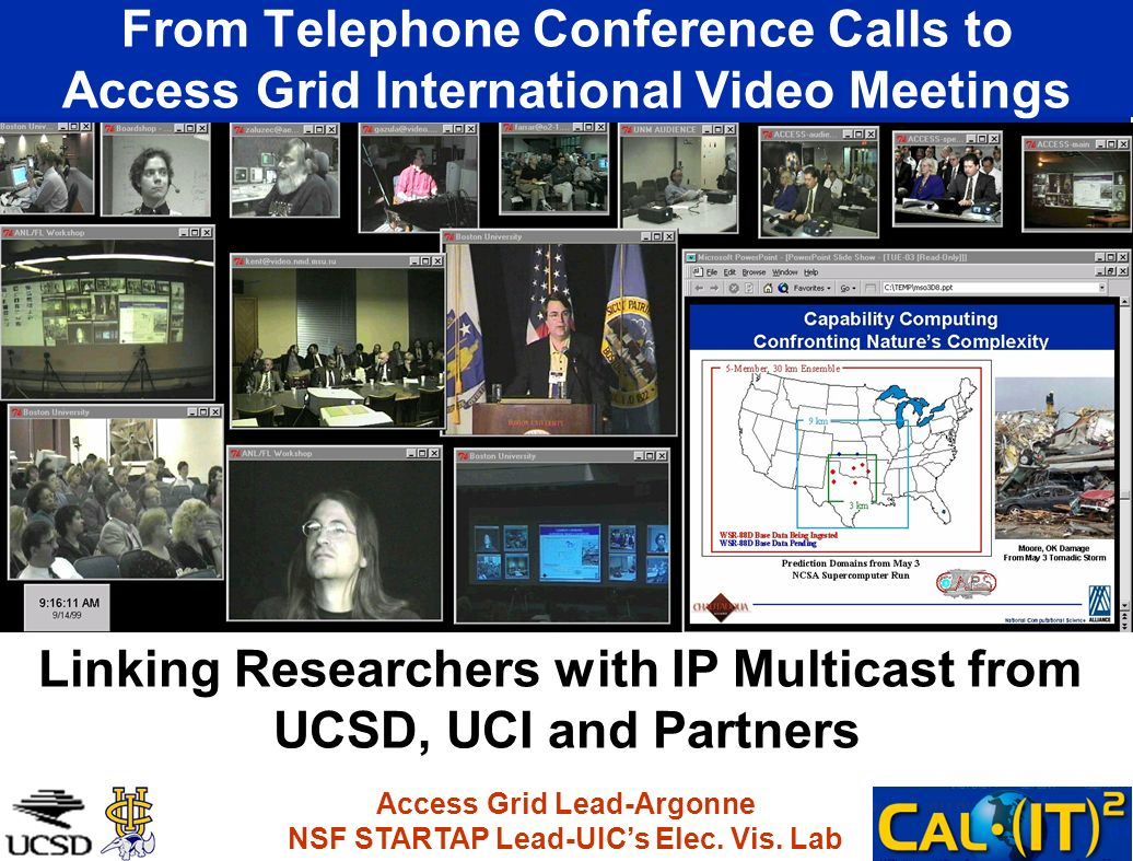 From Telephone Conference Calls to Access Grid International Video Meetings Access Grid Lead-Argonne NSF STARTAP Lead-UICs Elec. Vis. Lab Linking Rese