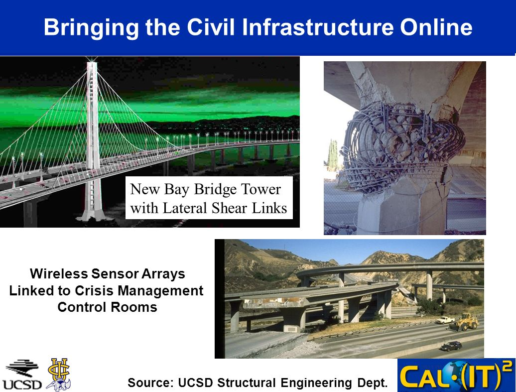 Bringing the Civil Infrastructure Online New Bay Bridge Tower with Lateral Shear Links Wireless Sensor Arrays Linked to Crisis Management Control Rooms Source: UCSD Structural Engineering Dept.