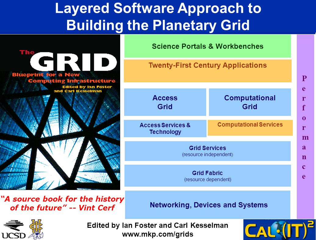 Layered Software Approach to Building the Planetary Grid Science Portals & Workbenches Twenty-First Century Applications Computational Services PerformancePerformance Networking, Devices and Systems Grid Services (resource independent ) Grid Fabric (resource dependent) Access Services & Technology Access Grid Computational Grid Edited by Ian Foster and Carl Kesselman www.mkp.com/grids A source book for the history of the future -- Vint Cerf