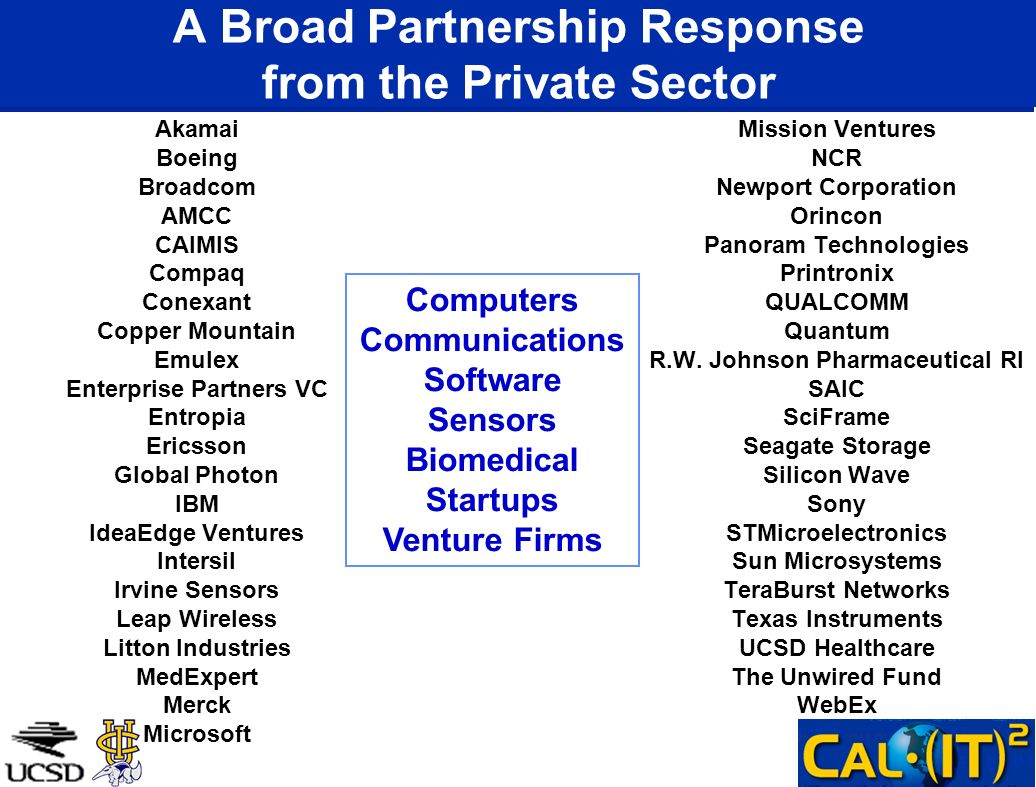A Broad Partnership Response from the Private Sector Akamai Boeing Broadcom AMCC CAIMIS Compaq Conexant Copper Mountain Emulex Enterprise Partners VC Entropia Ericsson Global Photon IBM IdeaEdge Ventures Intersil Irvine Sensors Leap Wireless Litton Industries MedExpert Merck Microsoft Mission Ventures NCR Newport Corporation Orincon Panoram Technologies Printronix QUALCOMM Quantum R.W.